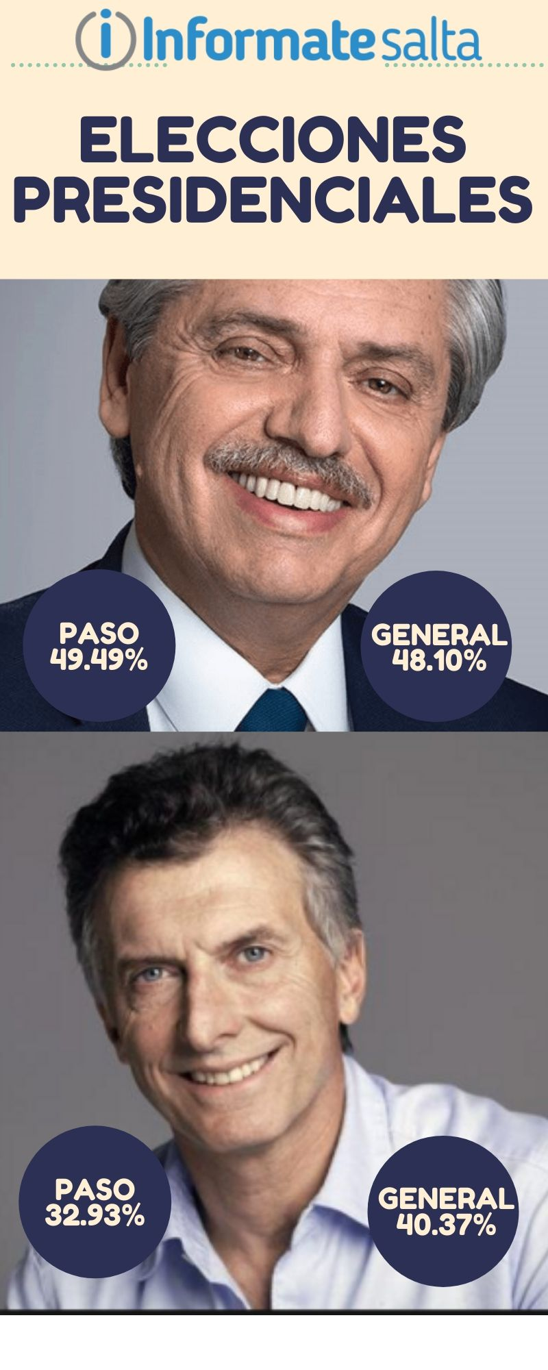 Elecciones presidenciales