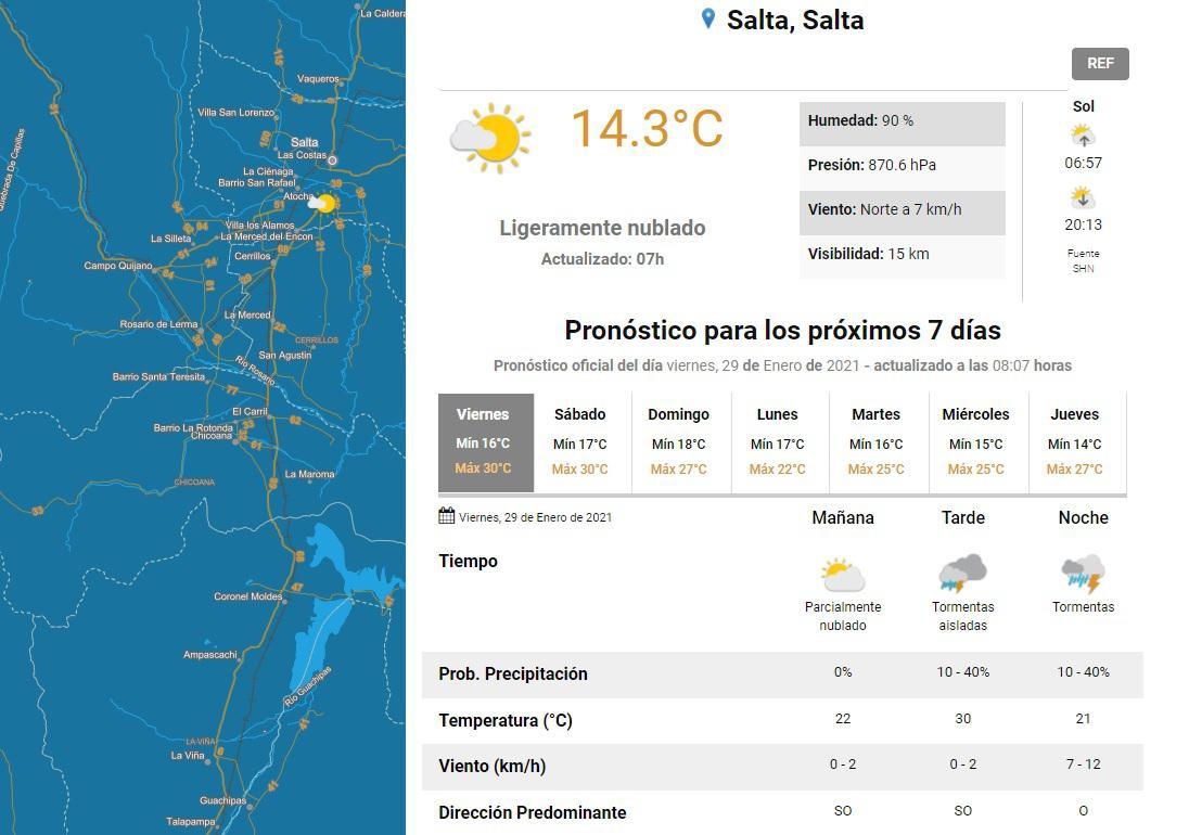 clima viernes 29