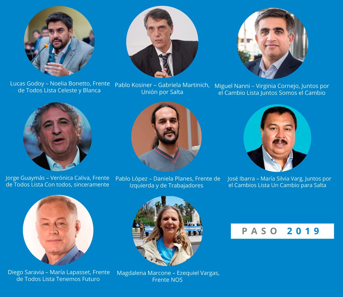diputados 2019