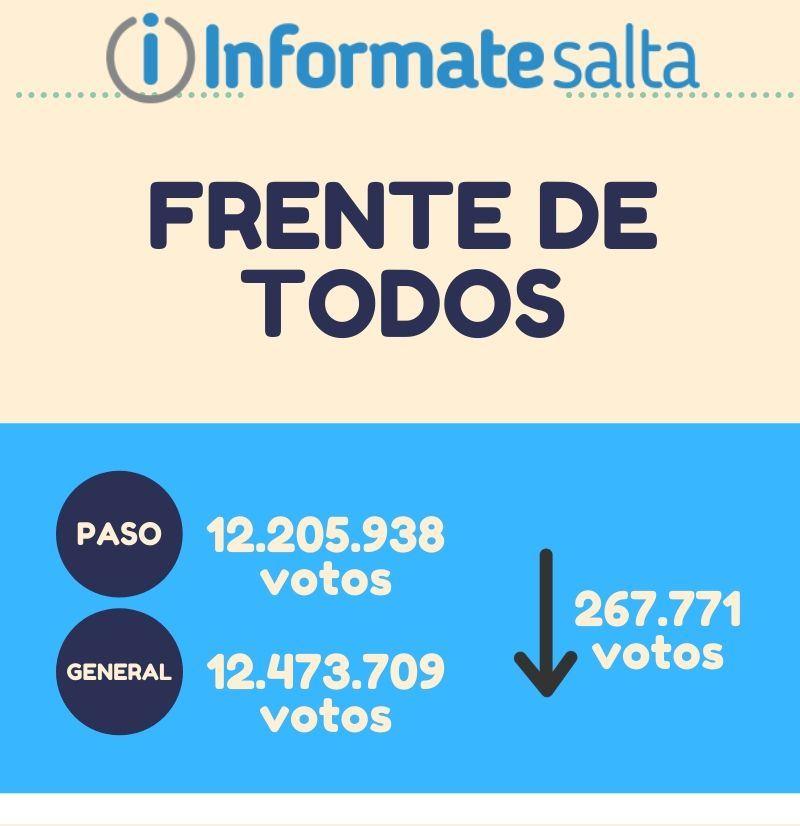 Elecciones presidenciales 2