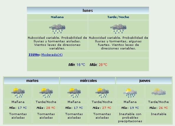 pronostico lunes lluviassok