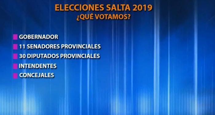 elecciones - que elegimos