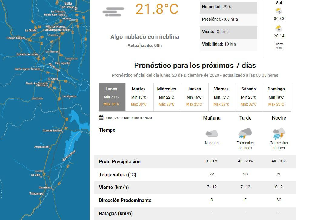 clima lunes 28