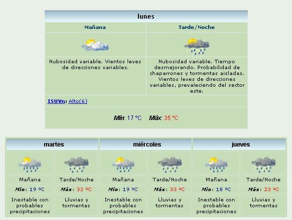 pronostico enero lluvia