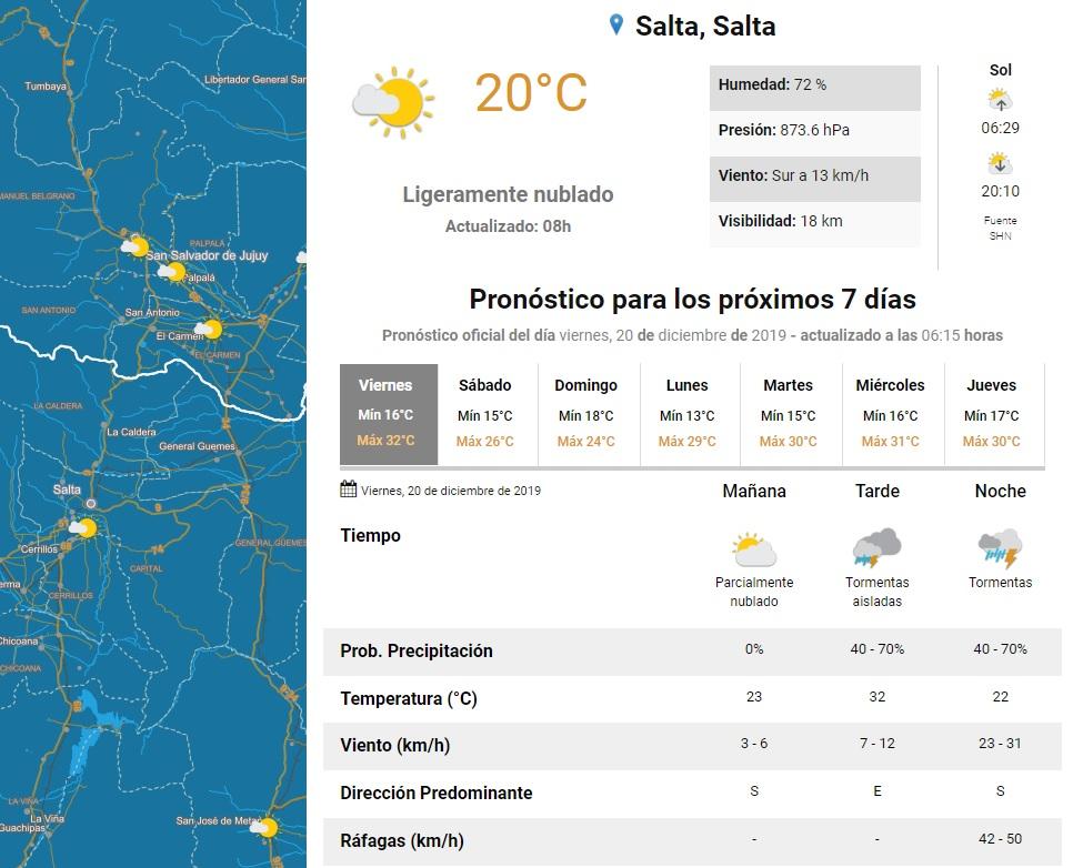 clima viernes 20