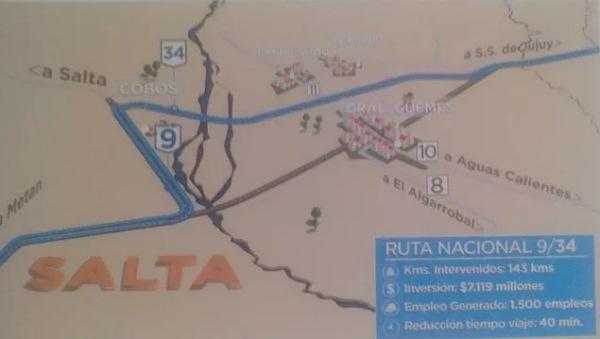 ruta 9-34 proyecto 2