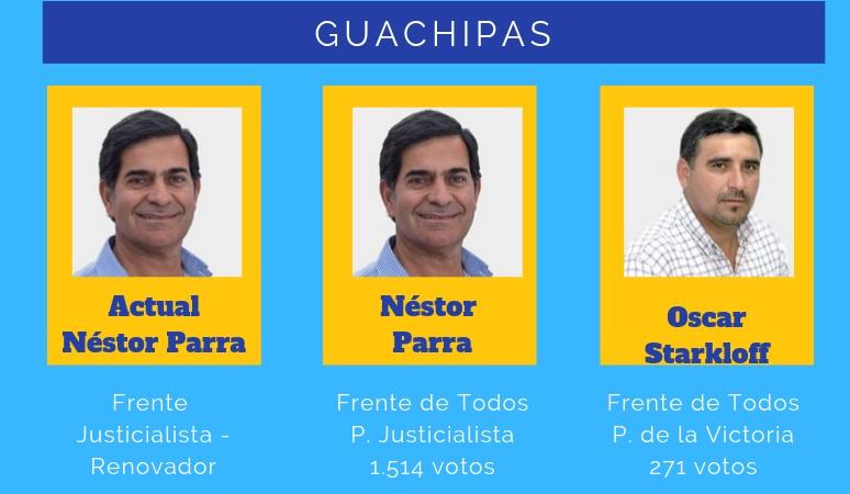 guachipas