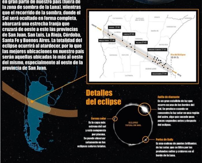eclipse infografia ok 3
