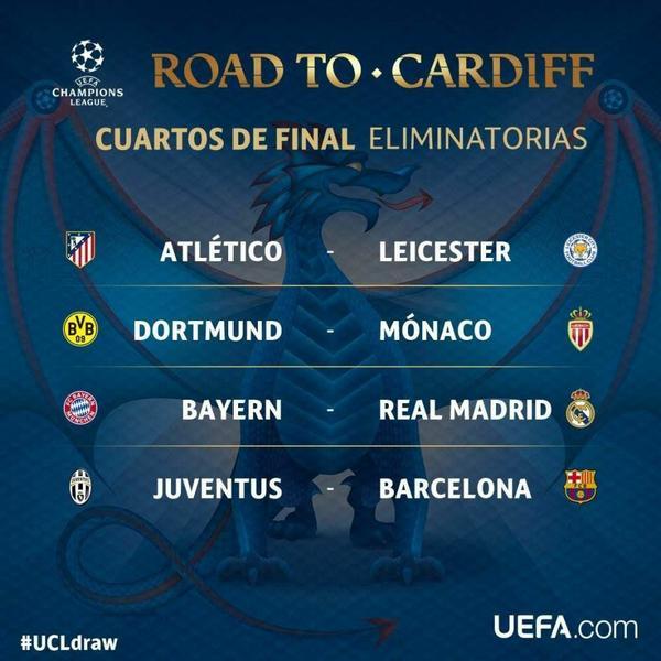 Cruces calientes en cuartos de final — Champions League