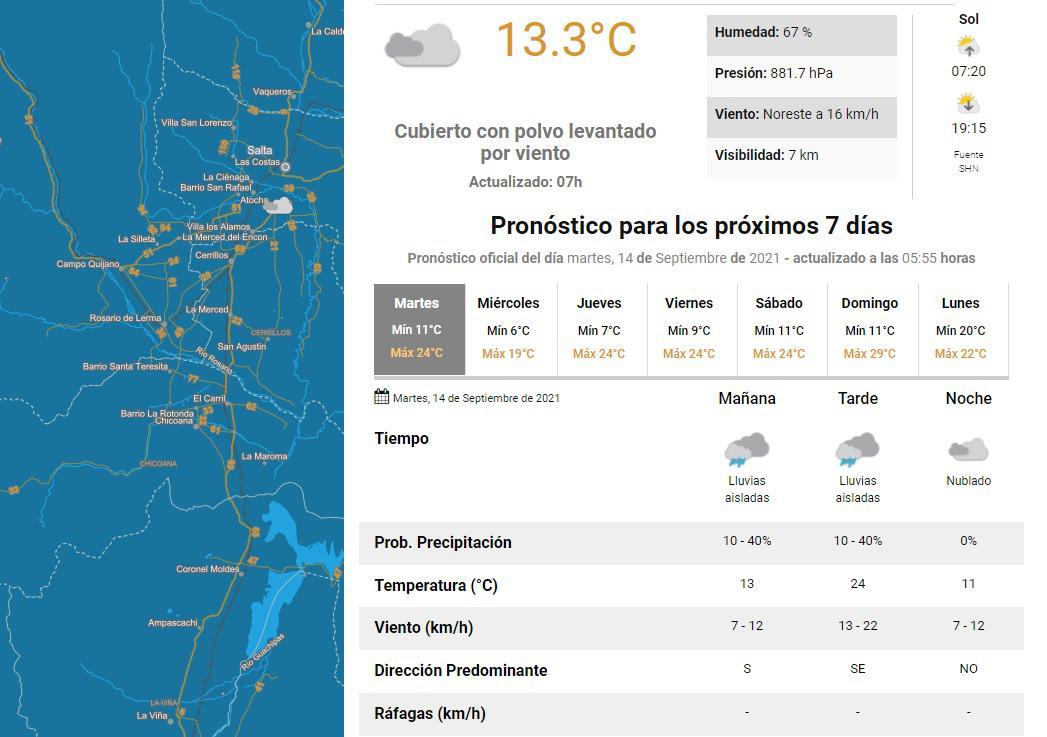 clima salta 14 de septiembre