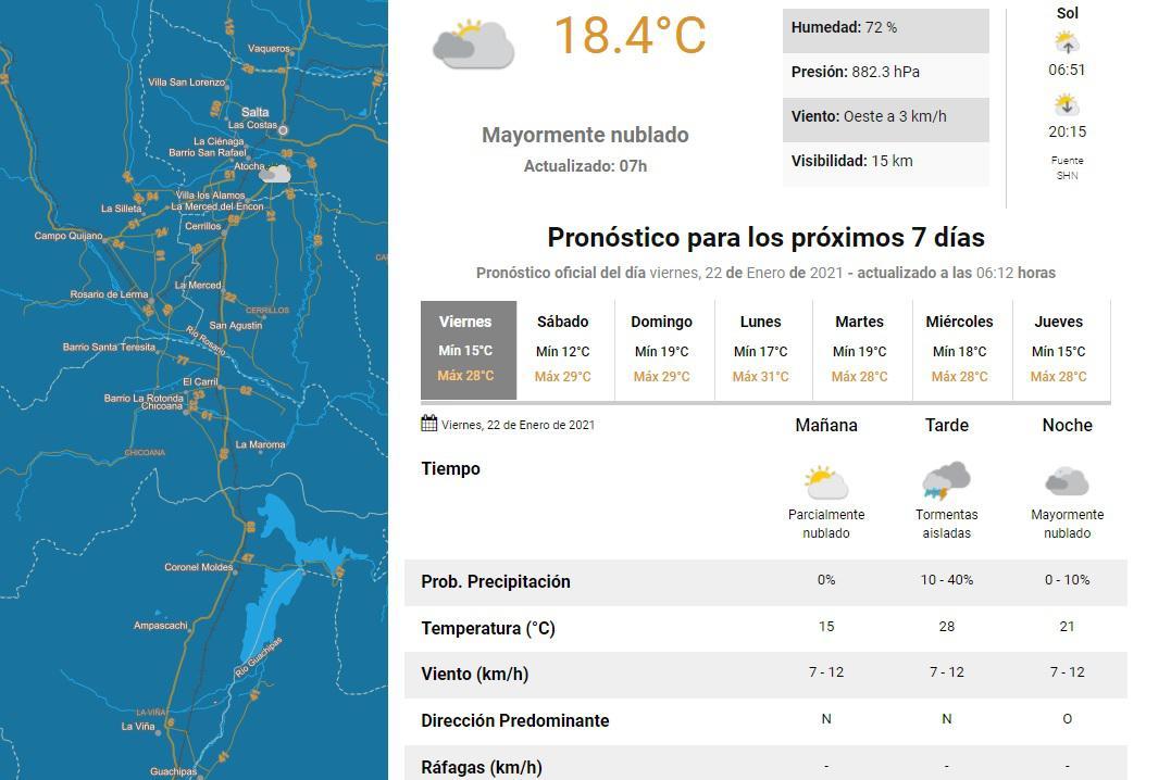 clima 22 de enero