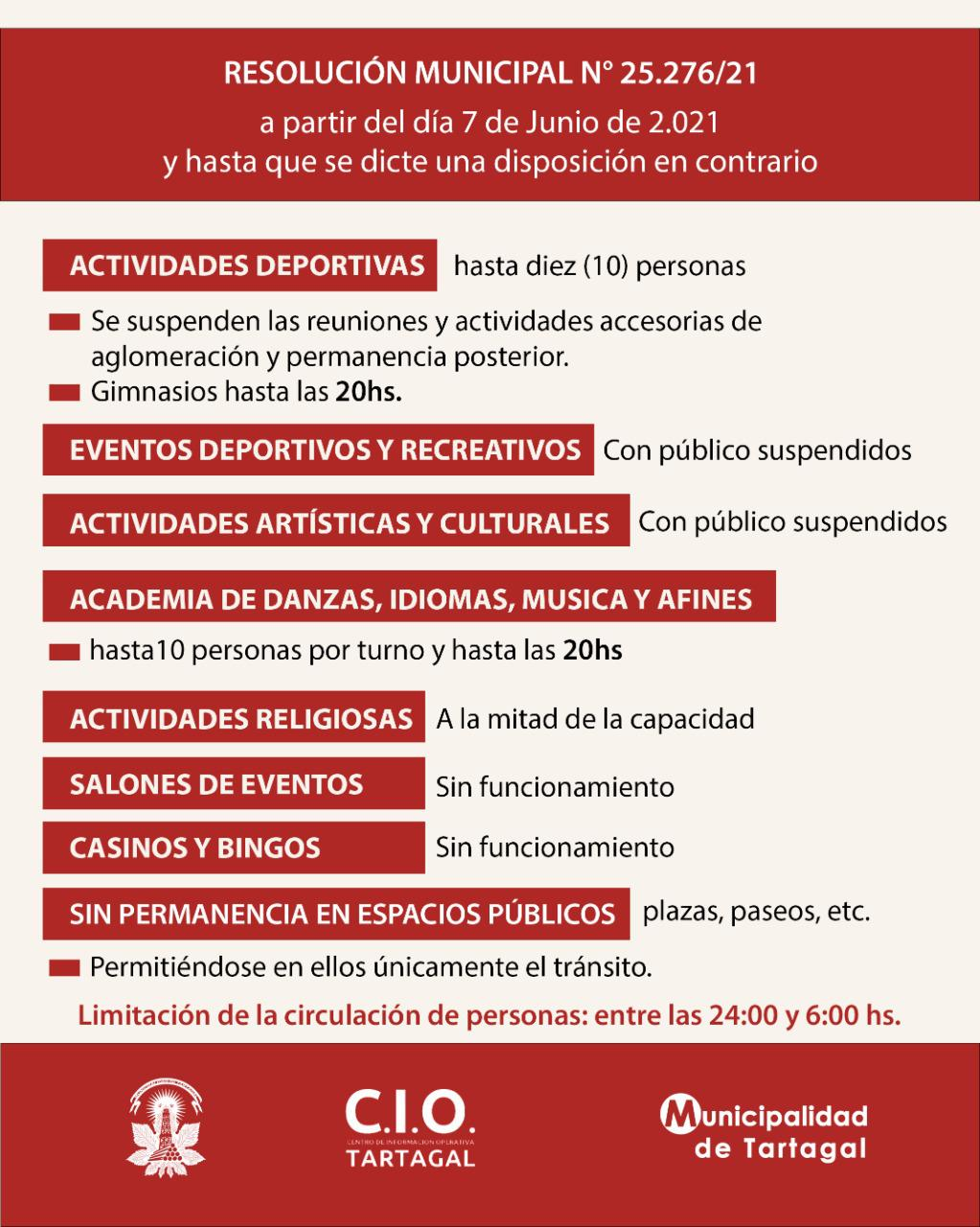 Restricciones Tartagal 02