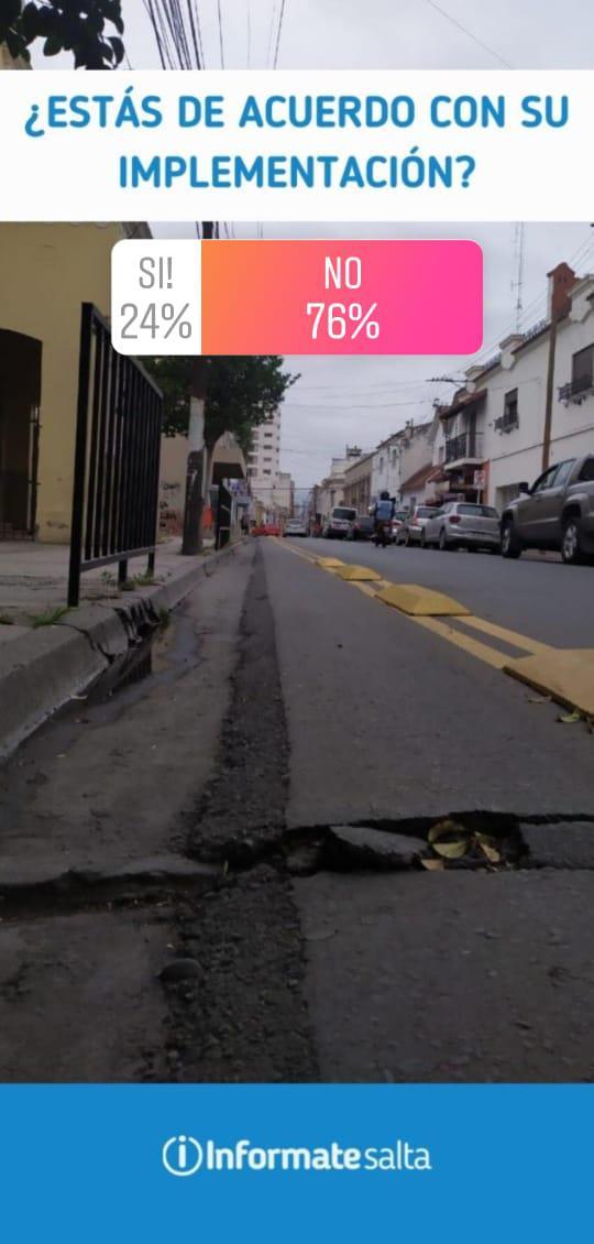 ciclovia Alvarado 2