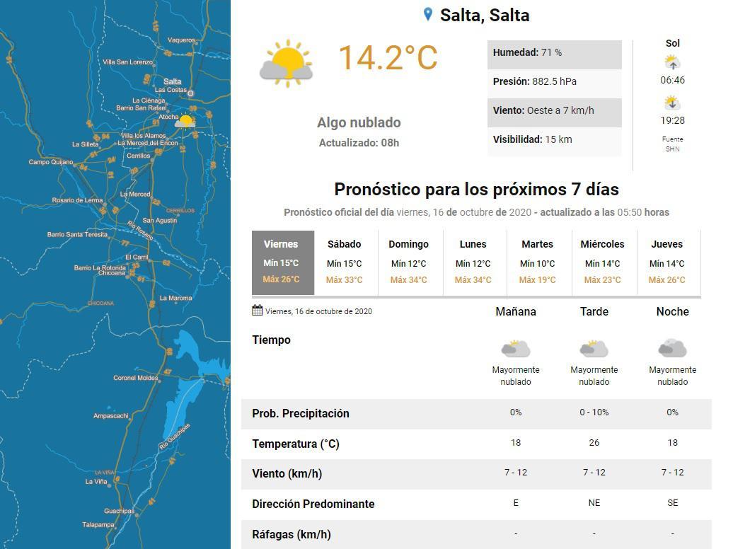 clima viernes 16