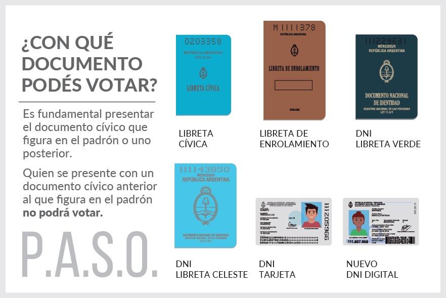 Documentos para votar