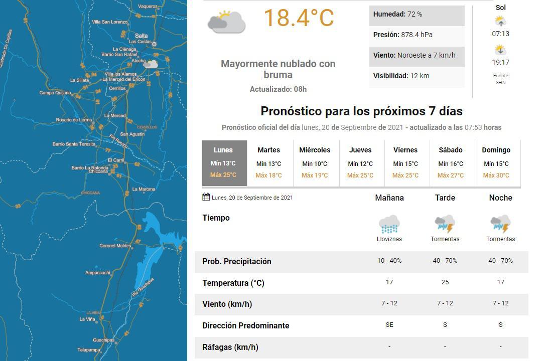 clima 20 de septiembre