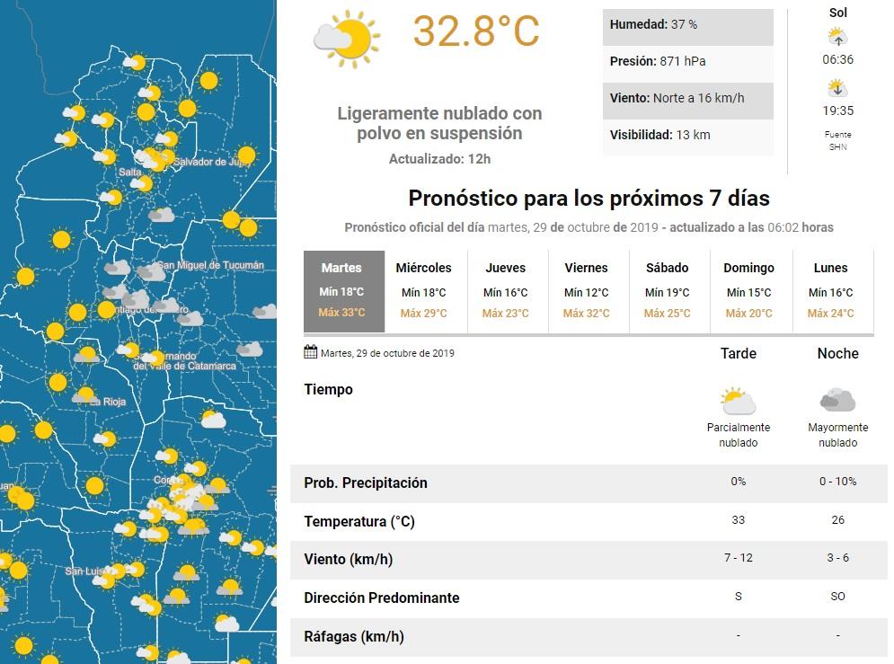 clima martes 29