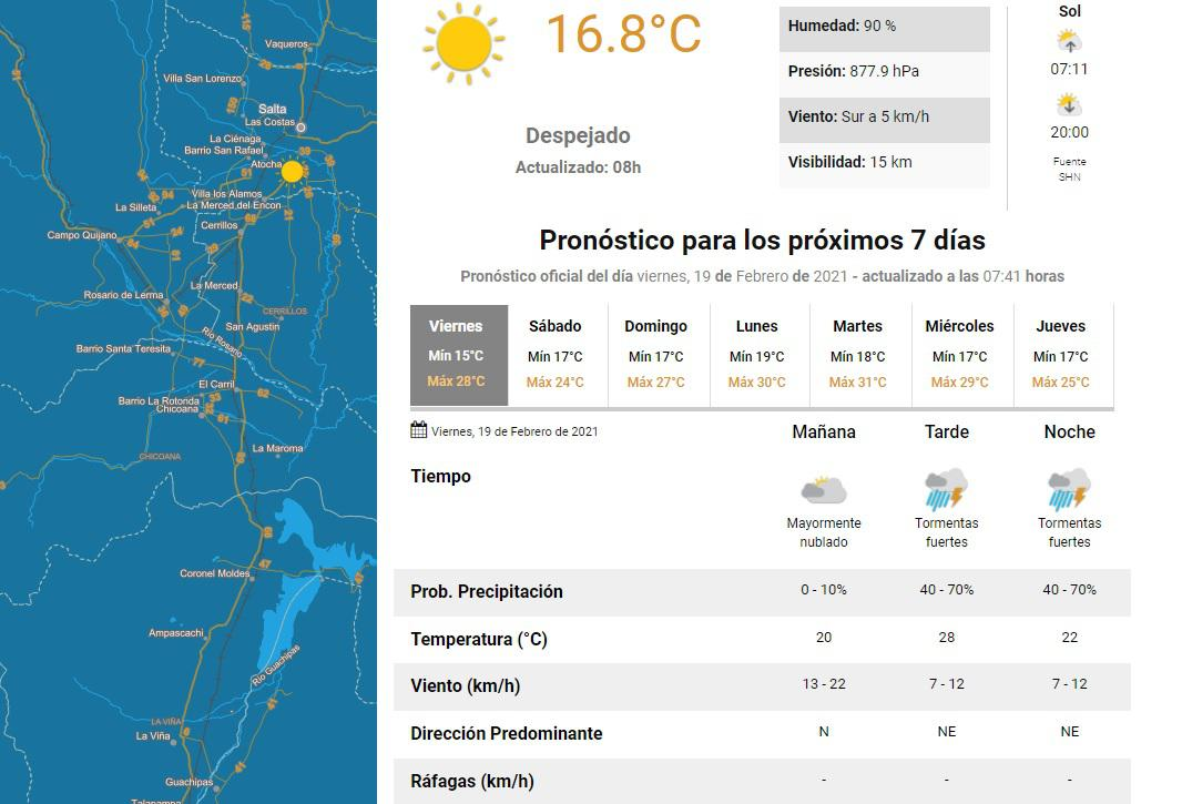 clima viernes 19