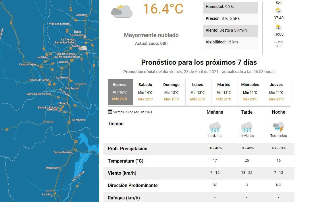 clima viernes 23 abril